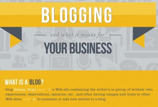 Paid Blog
